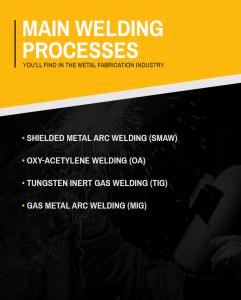 Main Welding Processes